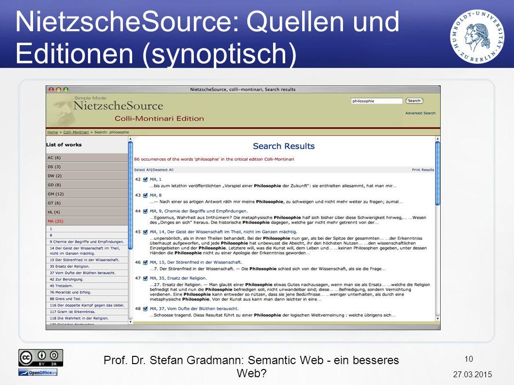 NietzscheSource: Quellen und Editionen (synoptisch)