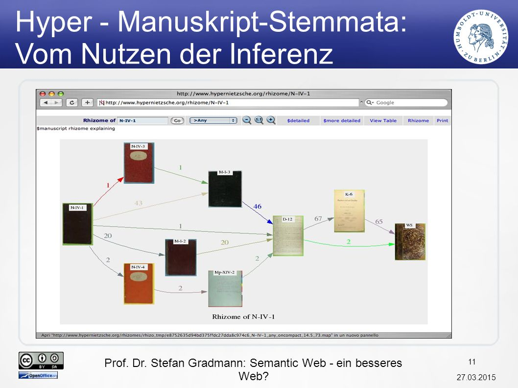 Hyper - Manuskript-Stemmata: Vom Nutzen der Inferenz