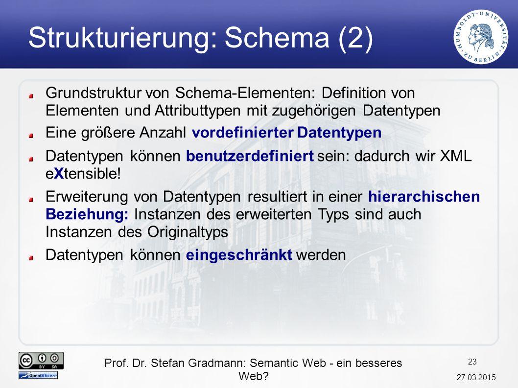 Strukturierung: Schema (2)