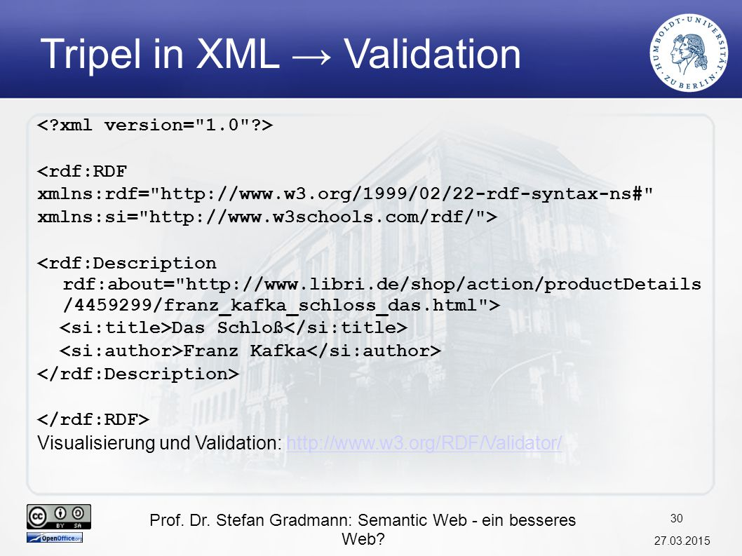 Tripel in XML → Validation