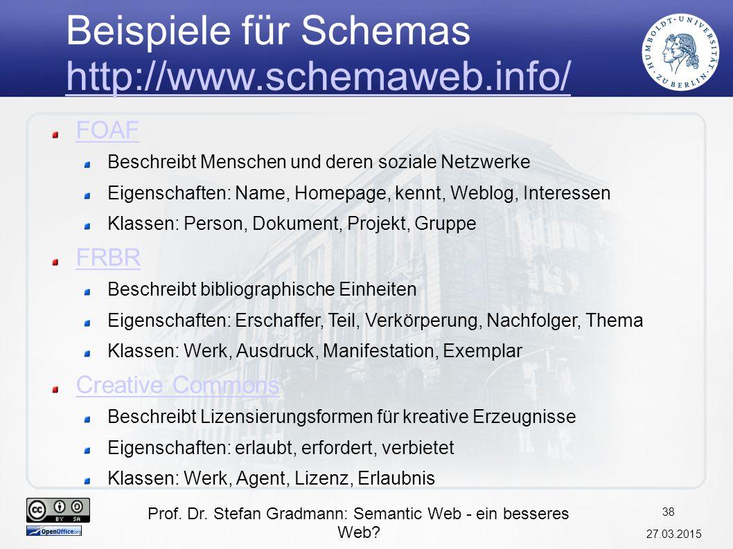 Beispiele für Schemas http://www.schemaweb.info/