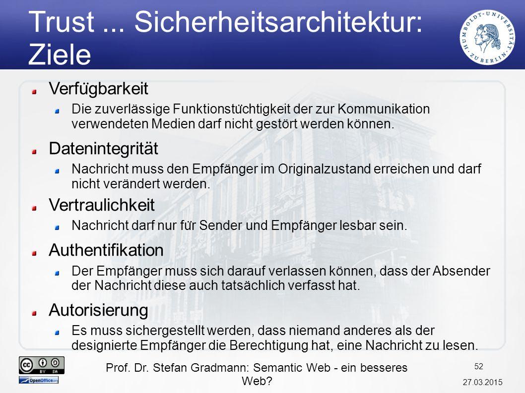 Trust ... Sicherheitsarchitektur: Ziele