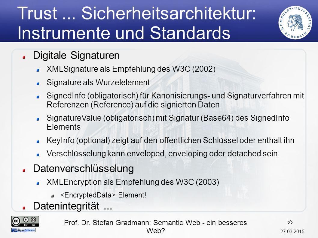 Trust ... Sicherheitsarchitektur: Instrumente und Standards