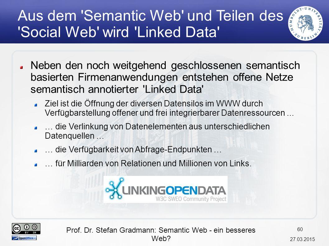 Aus dem Semantic Web und Teilen des Social Web wird Linked Data