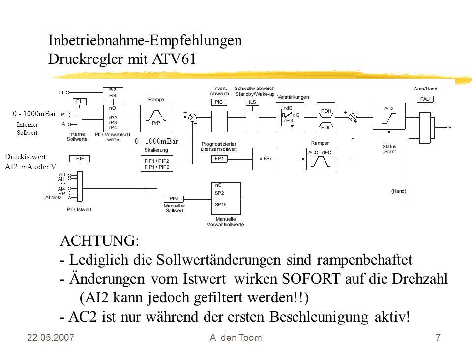 Inbetriebnahme-Empfehlungen Druckregler mit ATV61