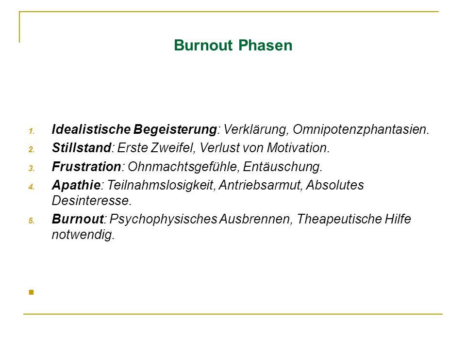 Burnout Phasen Idealistische Begeisterung: Verklärung, Omnipotenzphantasien. Stillstand: Erste Zweifel, Verlust von Motivation.