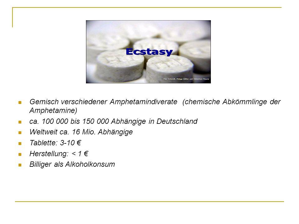 Gemisch verschiedener Amphetamindiverate (chemische Abkömmlinge der Amphetamine)