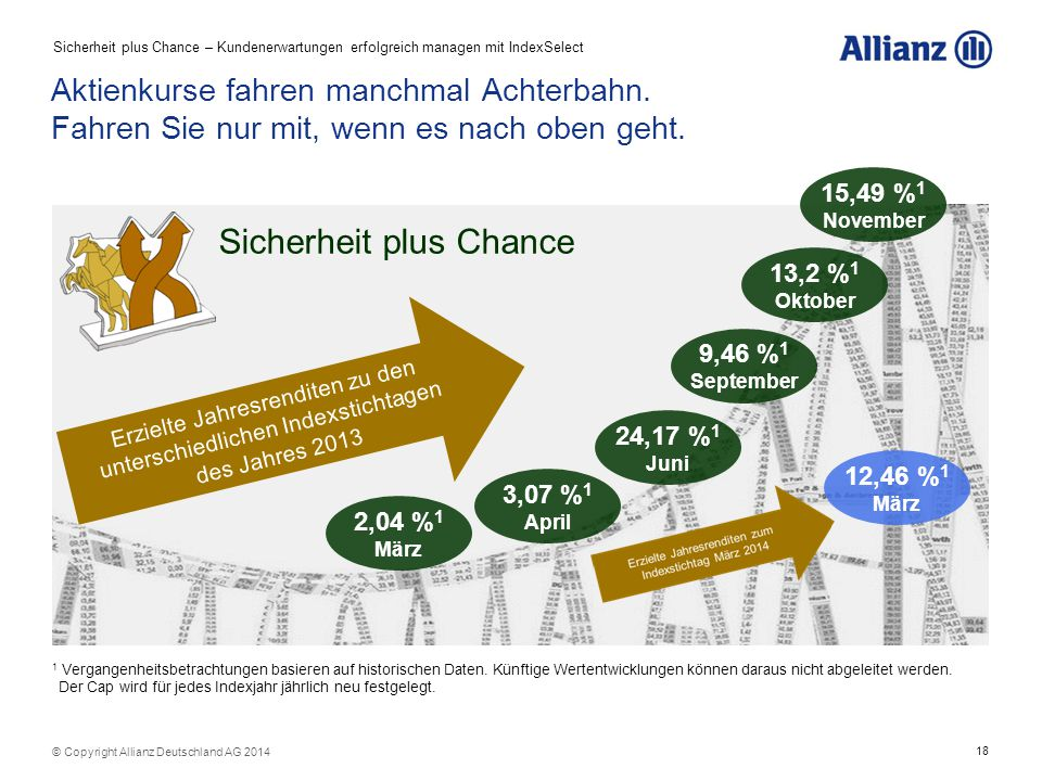 Sicherheit plus Chance