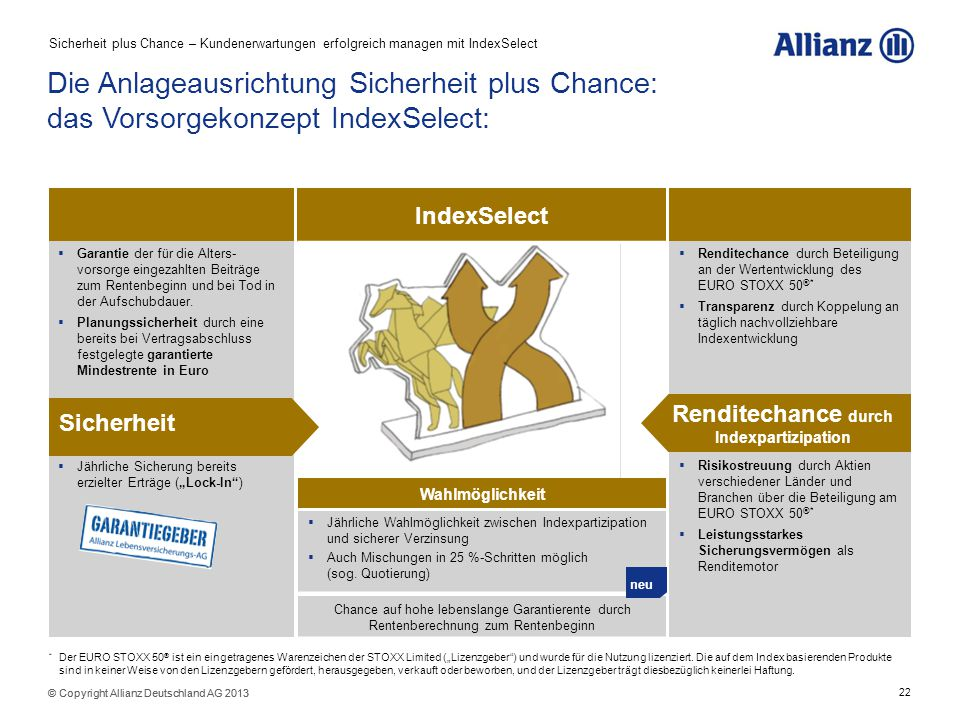 Renditechance durch Indexpartizipation
