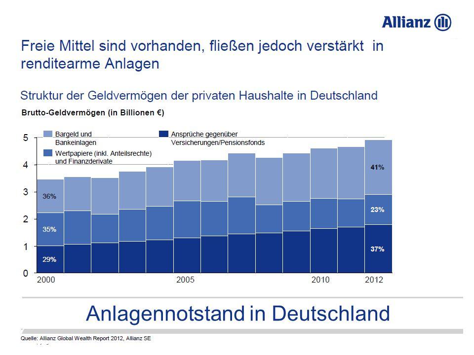 Anlagennotstand in Deutschland