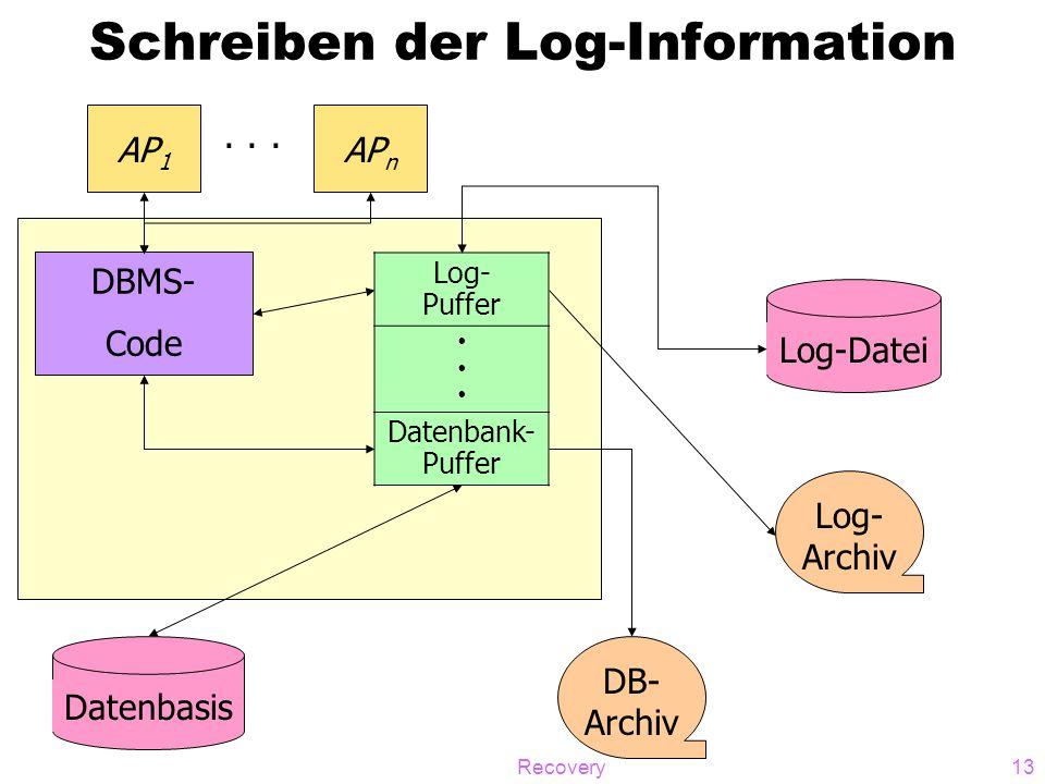 Schreiben der Log-Information