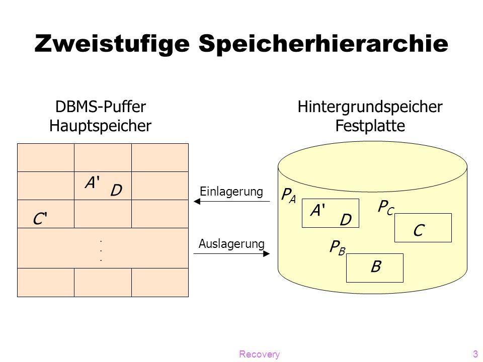 Zweistufige Speicherhierarchie