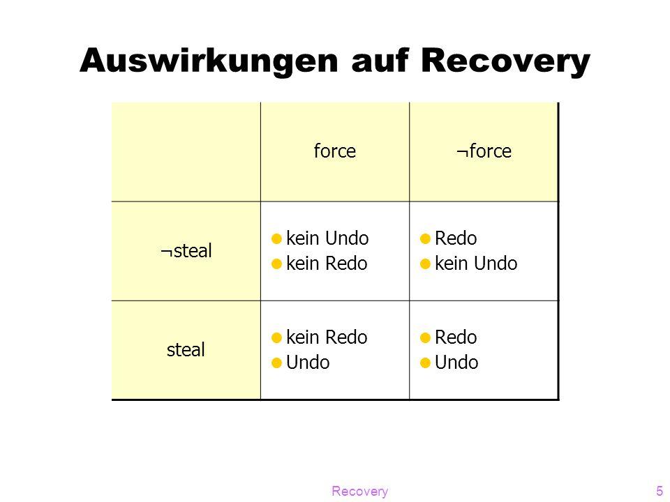 Auswirkungen auf Recovery