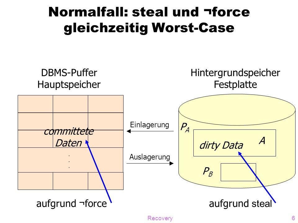 Normalfall: steal und ¬force gleichzeitig Worst-Case
