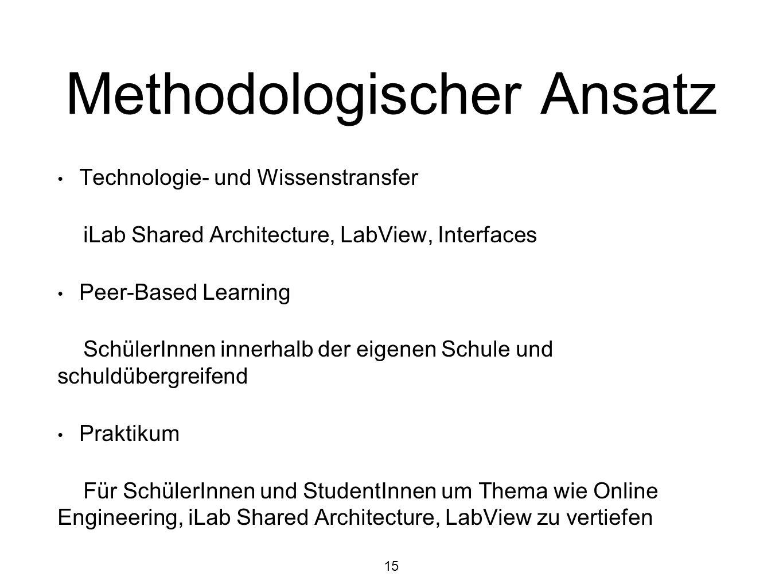 Methodologischer Ansatz
