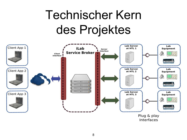 Technischer Kern des Projektes