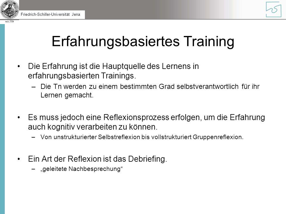 Erfahrungsbasiertes Training
