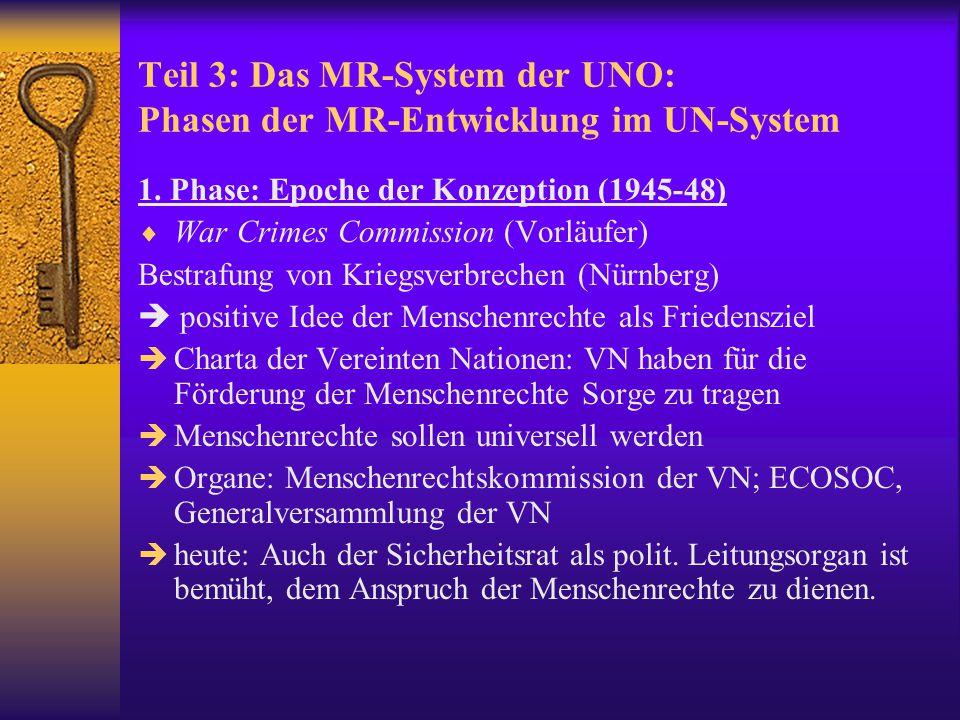 Teil 3: Das MR-System der UNO: Phasen der MR-Entwicklung im UN-System