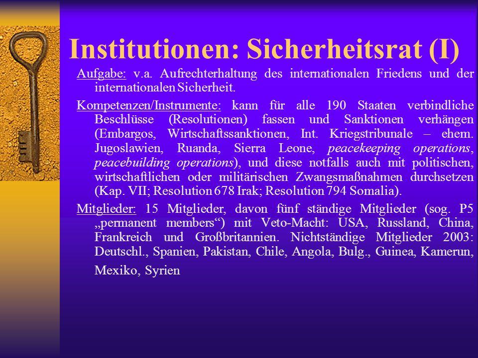 Institutionen: Sicherheitsrat (I)