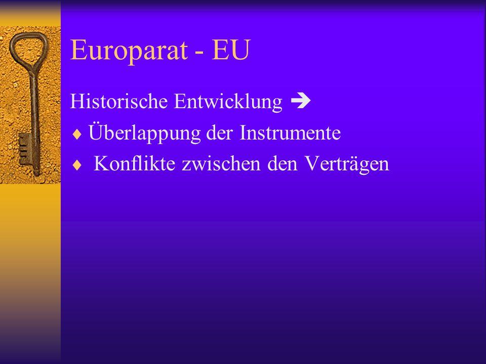 Europarat - EU Historische Entwicklung  Überlappung der Instrumente