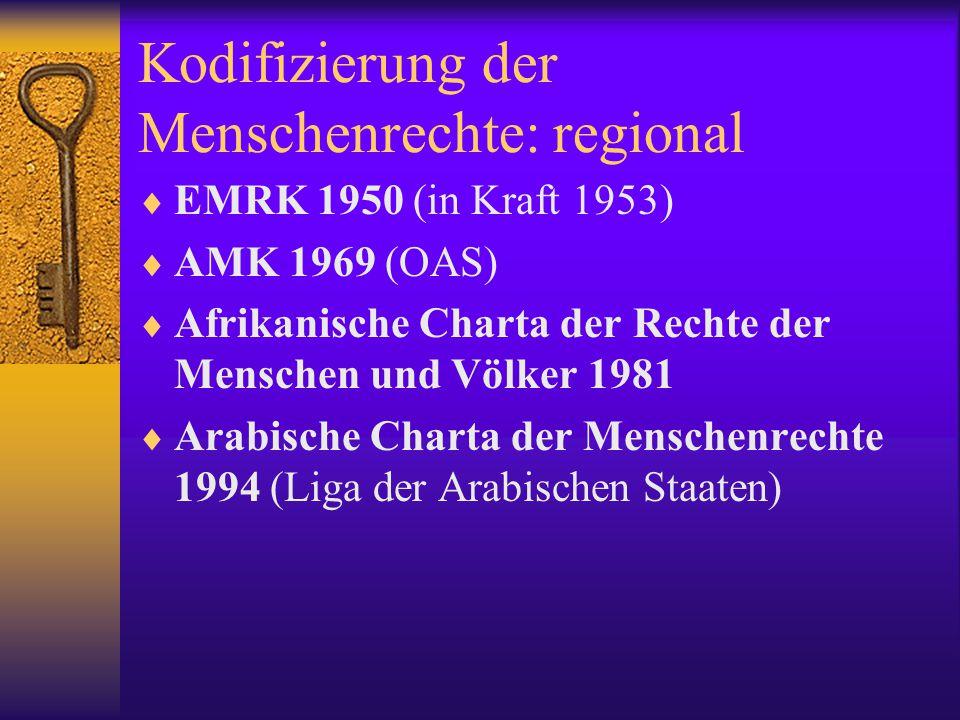 Kodifizierung der Menschenrechte: regional