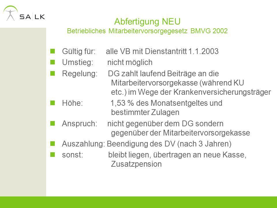 Abfertigung NEU Betriebliches Mitarbeitervorsorgegesetz BMVG 2002