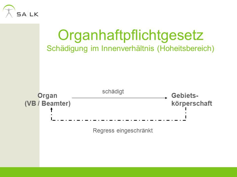 Organhaftpflichtgesetz Schädigung im Innenverhältnis (Hoheitsbereich)