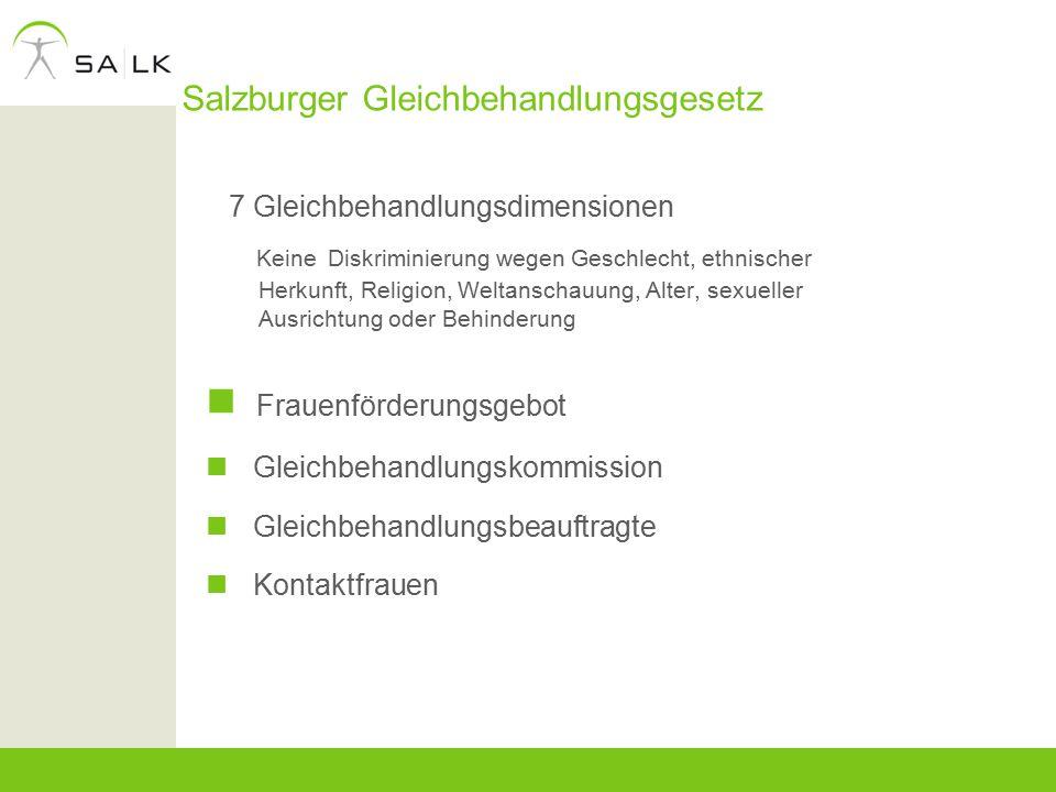 Salzburger Gleichbehandlungsgesetz