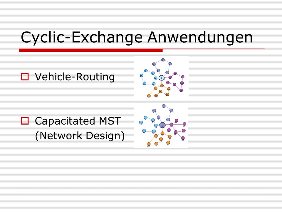 Cyclic-Exchange Anwendungen