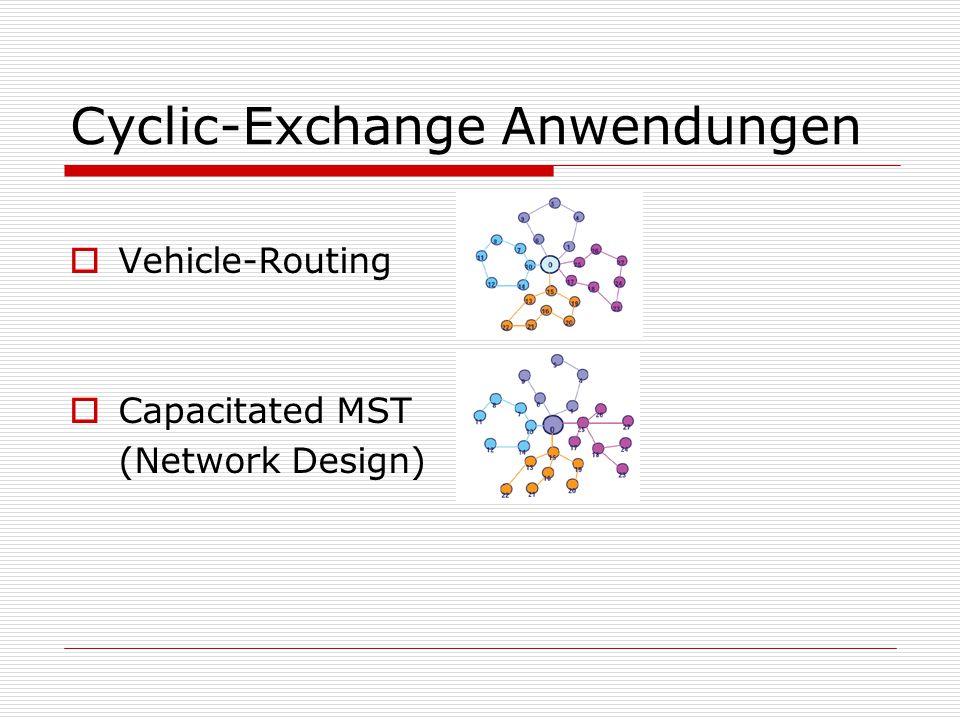 Cyclic-Exchange Anwendungen