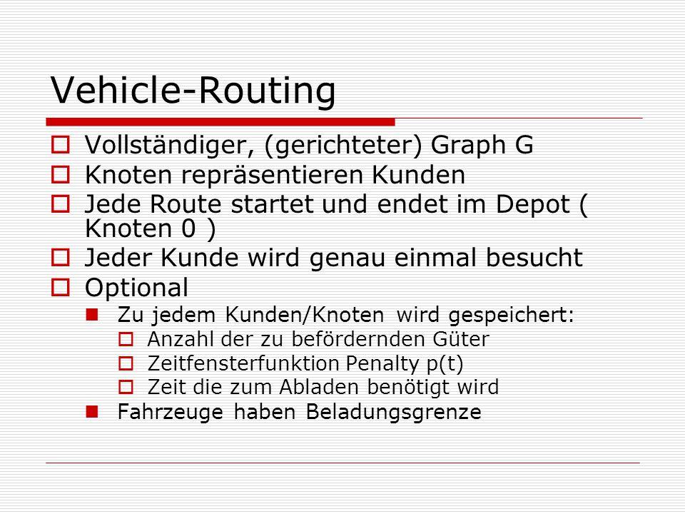 Vehicle-Routing Vollständiger, (gerichteter) Graph G