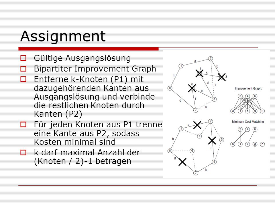 Assignment Gültige Ausgangslösung Bipartiter Improvement Graph