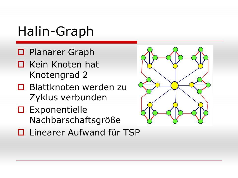 Halin-Graph Planarer Graph Kein Knoten hat Knotengrad 2
