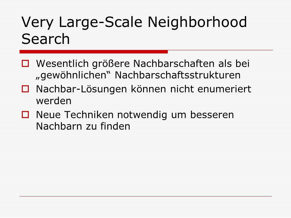 Very Large-Scale Neighborhood Search