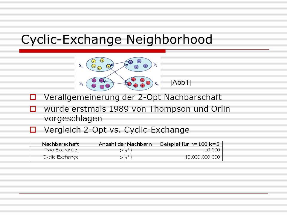 Cyclic-Exchange Neighborhood