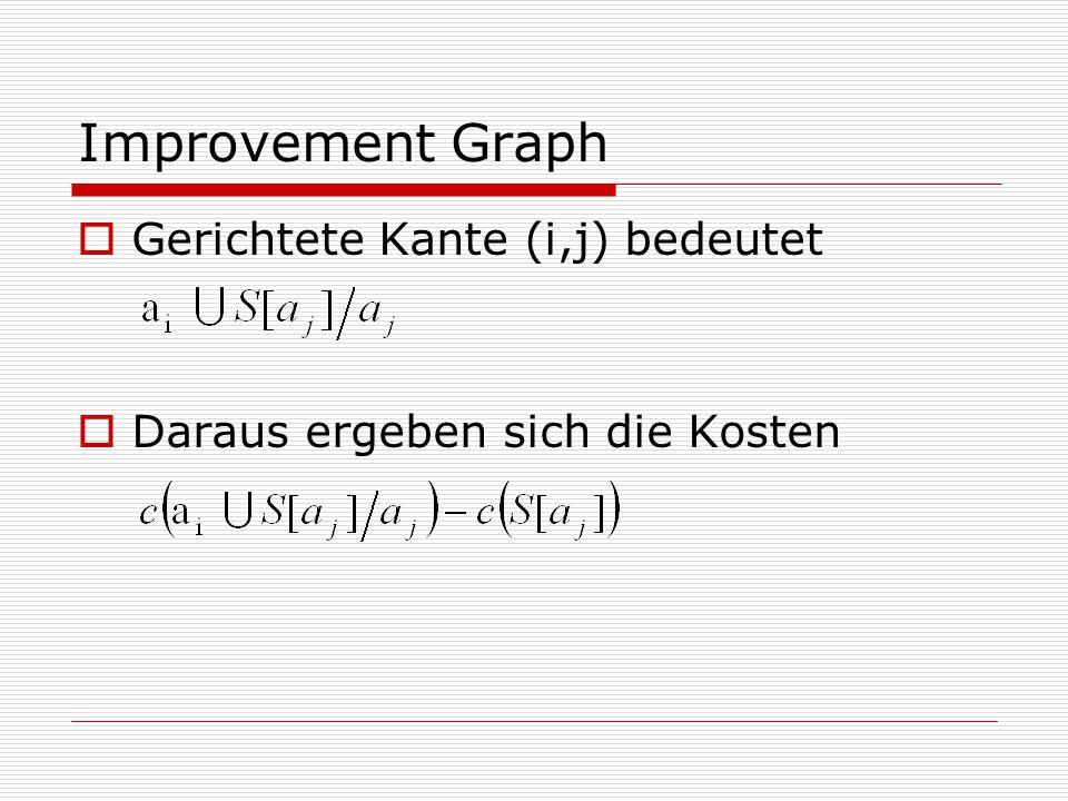 Improvement Graph Gerichtete Kante (i,j) bedeutet