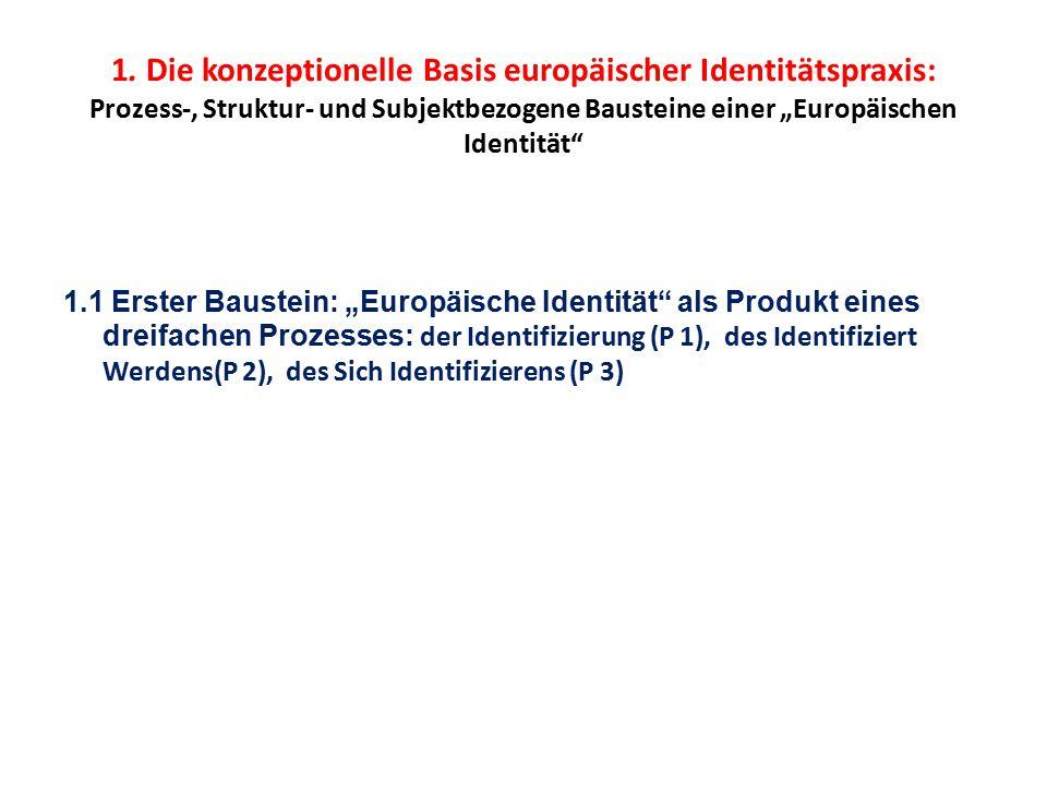 """1. Die konzeptionelle Basis europäischer Identitätspraxis: Prozess-, Struktur- und Subjektbezogene Bausteine einer """"Europäischen Identität"""