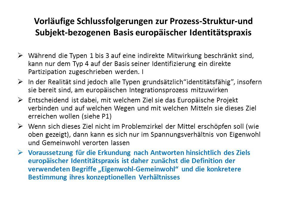 Vorläufige Schlussfolgerungen zur Prozess-Struktur-und Subjekt-bezogenen Basis europäischer Identitätspraxis