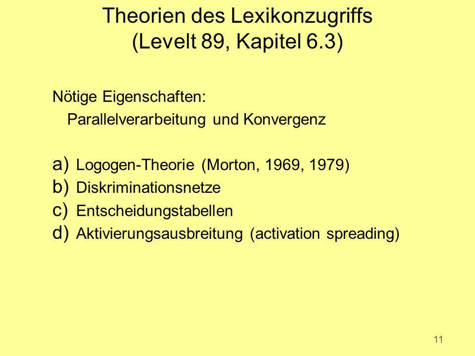 Theorien des Lexikonzugriffs (Levelt 89, Kapitel 6.3)
