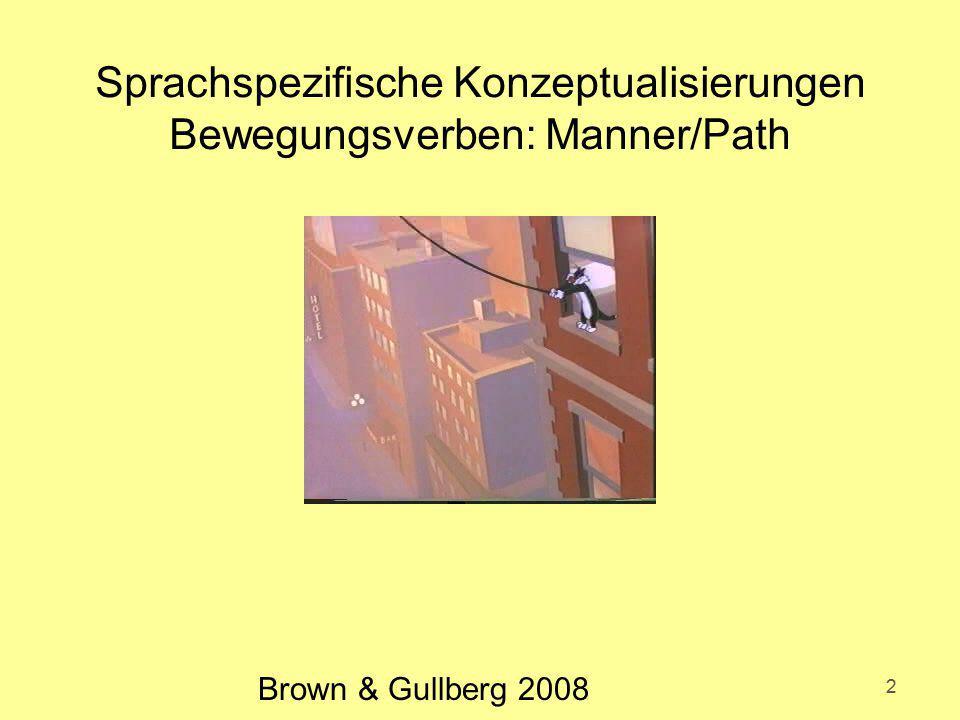 Sprachspezifische Konzeptualisierungen Bewegungsverben: Manner/Path