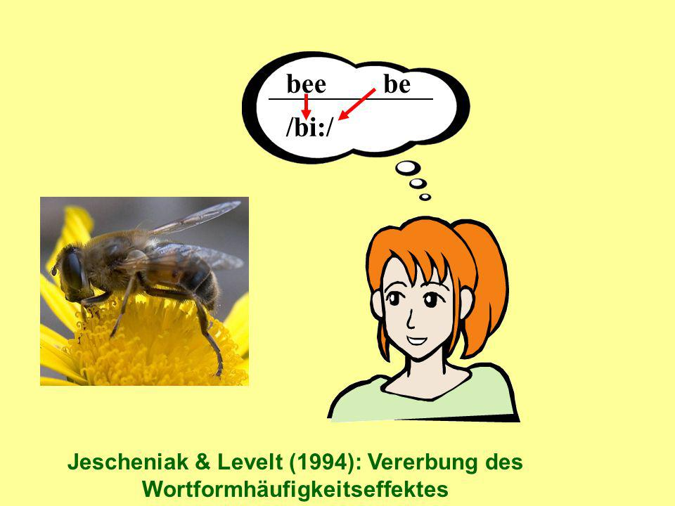 Jescheniak & Levelt (1994): Vererbung des Wortformhäufigkeitseffektes
