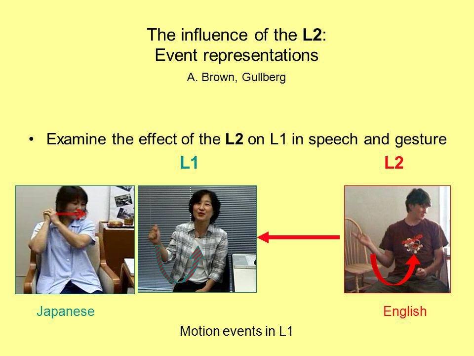 The influence of the L2: Event representations