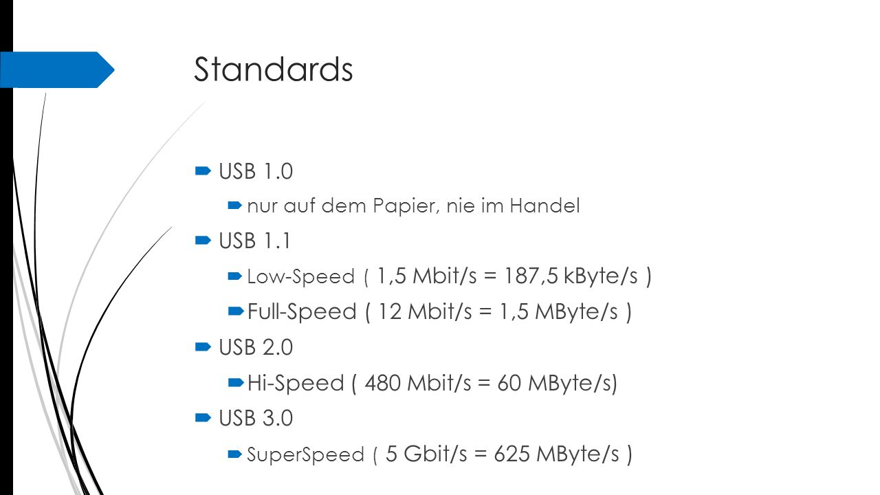 Standards USB 1.0 USB 1.1 Full-Speed ( 12 Mbit/s = 1,5 MByte/s )
