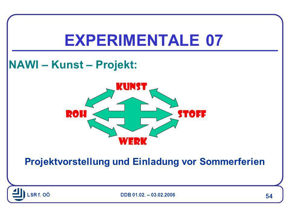 EXPERIMENTALE 07 NAWI – Kunst – Projekt: KUNST ROH STOFF WERK