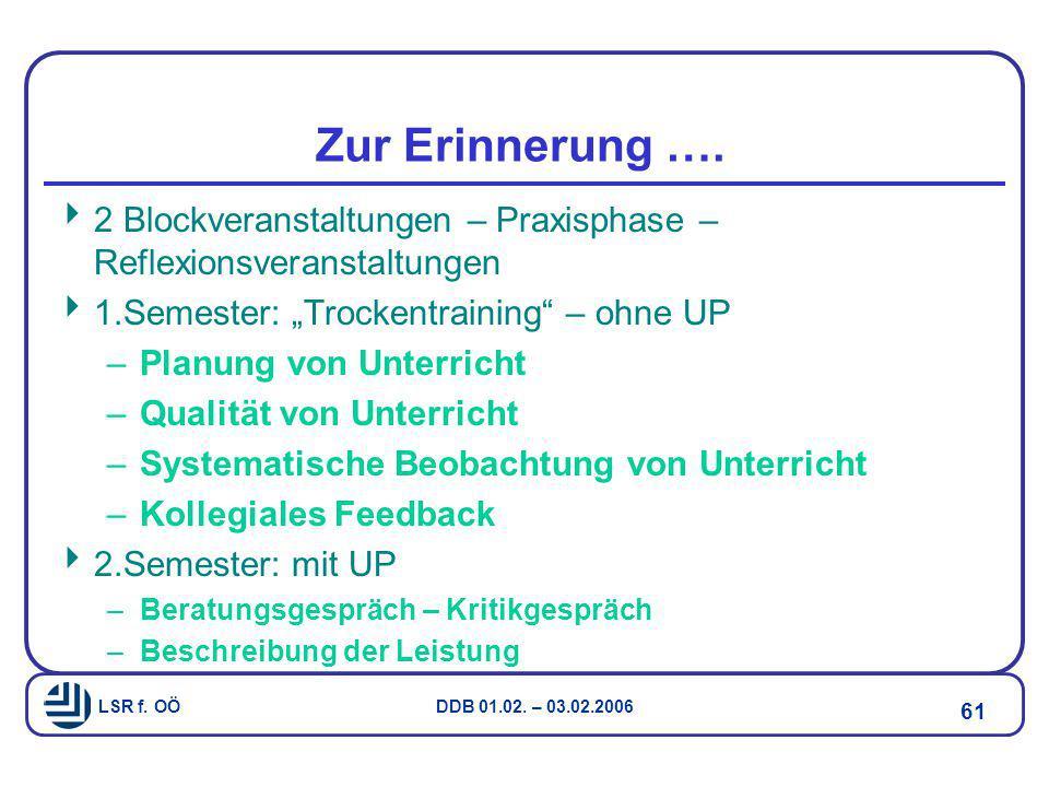 """Zur Erinnerung …. 2 Blockveranstaltungen – Praxisphase – Reflexionsveranstaltungen. 1.Semester: """"Trockentraining – ohne UP."""