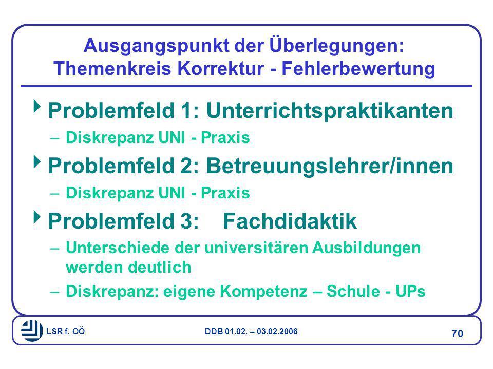 Problemfeld 1: Unterrichtspraktikanten