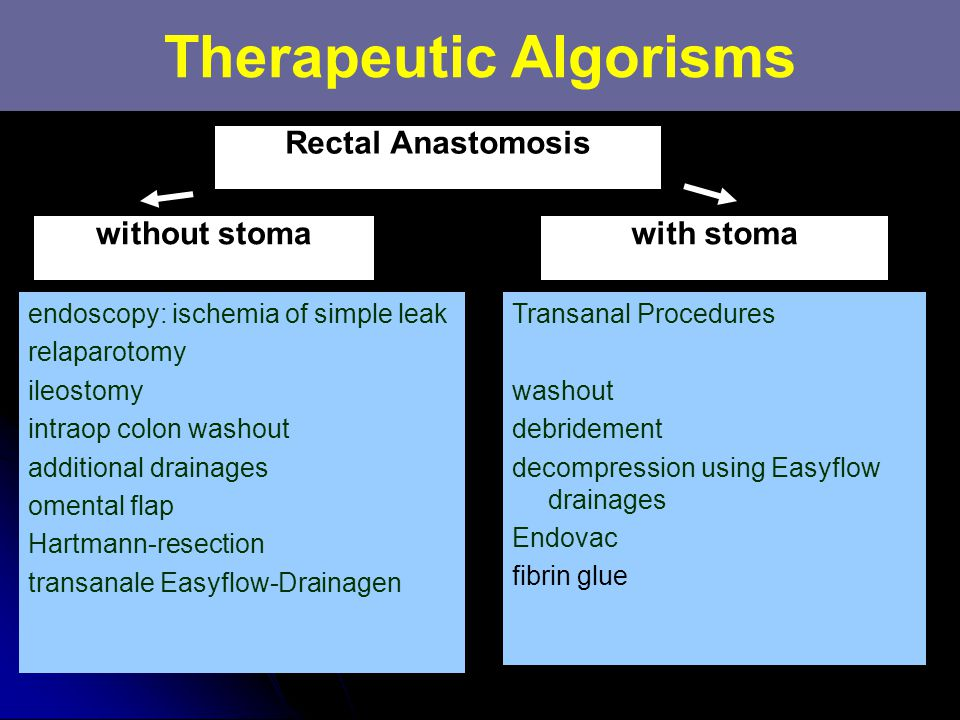 Therapeutic Algorisms