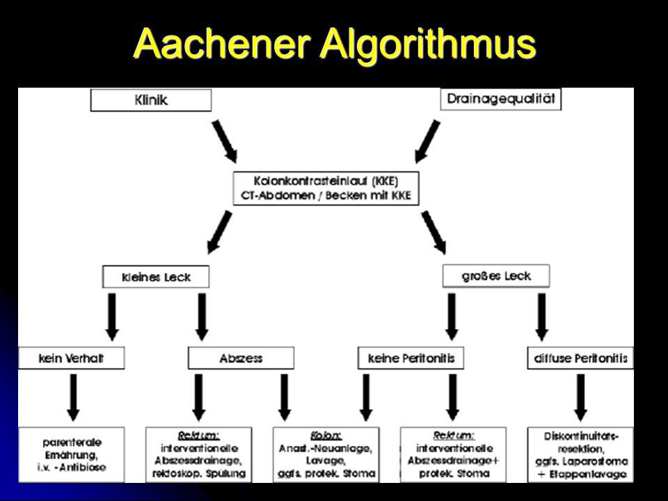 Aachener Algorithmus