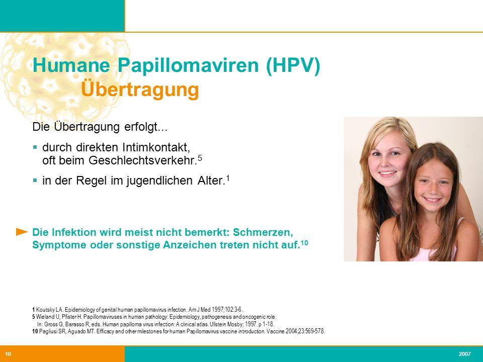 Humane Papillomaviren (HPV) Übertragung