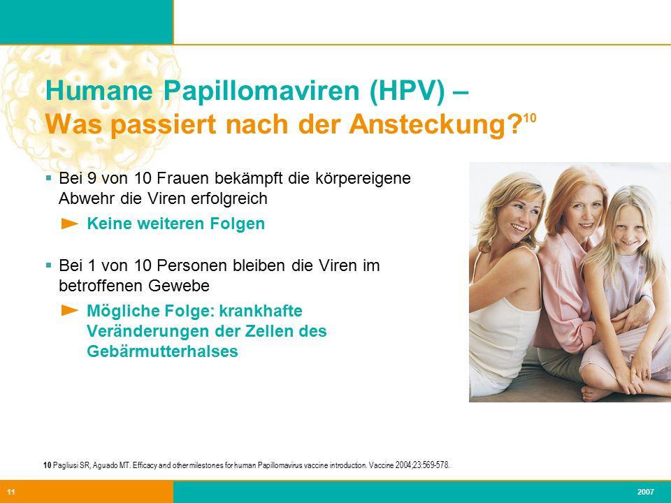 Humane Papillomaviren (HPV) – Was passiert nach der Ansteckung 10